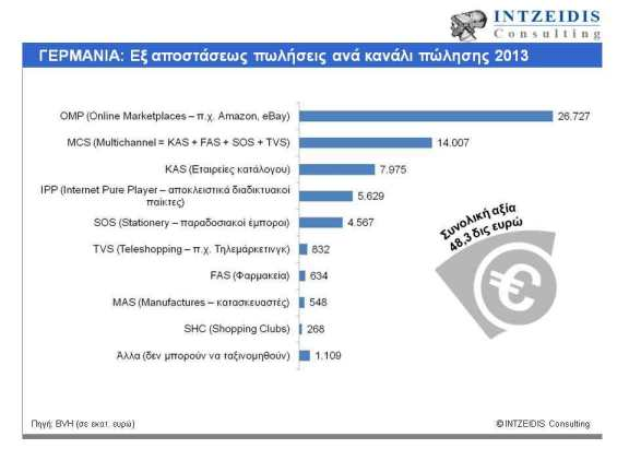 Germany_Online-Sales-per-ch