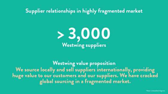Westwing_Suppliers