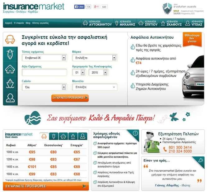 insurance-market