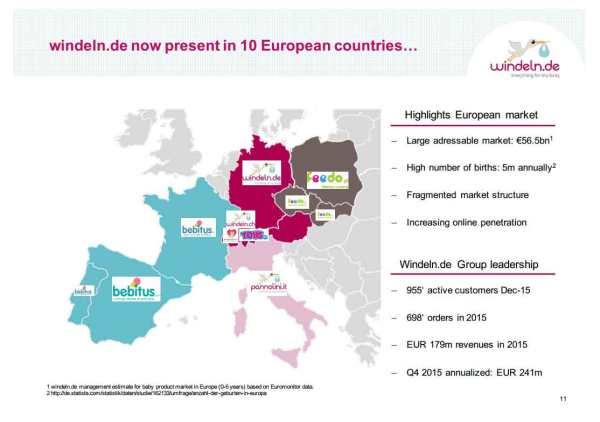 Windeln.de-European-Markets