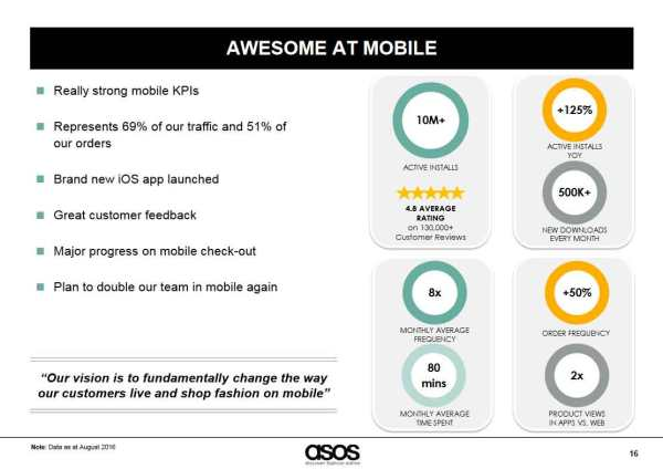asos_awesome-at-mobile