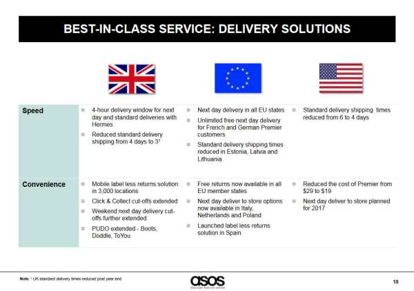 asos_delivery-solutions