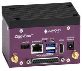 Calculateur ZiggyBox