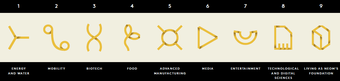 NEOM's Nine Key Sectors Will Change the World
