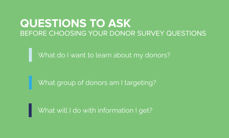 Questions to Ask Before Choosing Your Donor Survey Questions: What do I want to learn about my donors? What group of donors am I targeting? What will I do with the information I get?