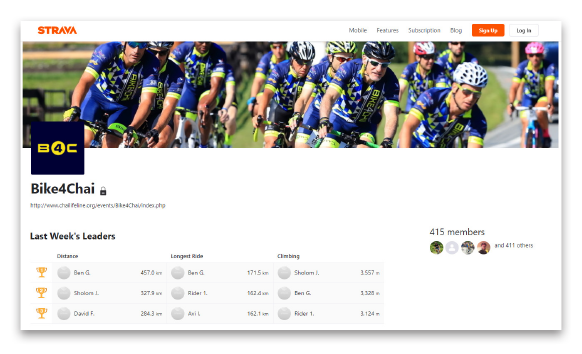 Power Up Your Endurance Event with Rallybound & Strava