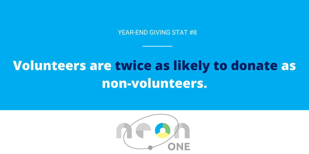 Year End Giving Statistic #8: Volunteers are twice as likely to donate than non-volunteers.