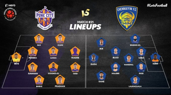 team squads of FC PUNE CITY and CHENNAI FC.