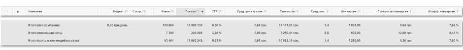 adwords-account-sreenshot4