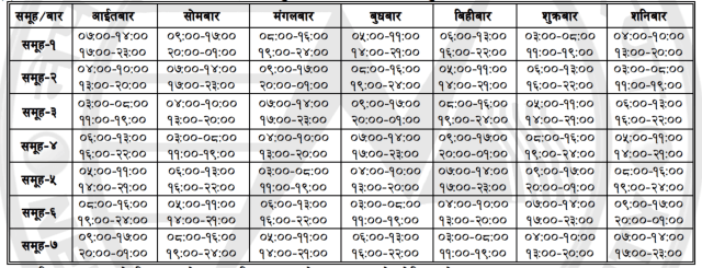 Load Shedding Latest Schedule 2072-10-18