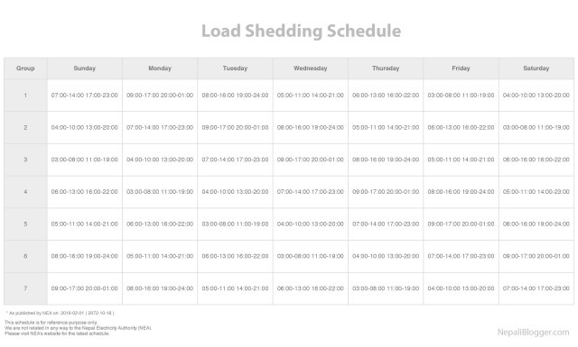 Load-Shedding-Schedule-Nepal-2016-02-01-(-2072-10-18)