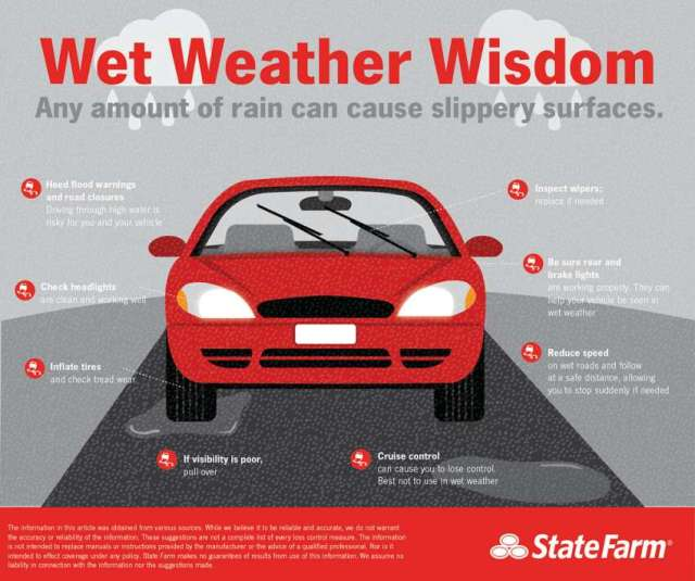 Safe Driving in Rainy Weather