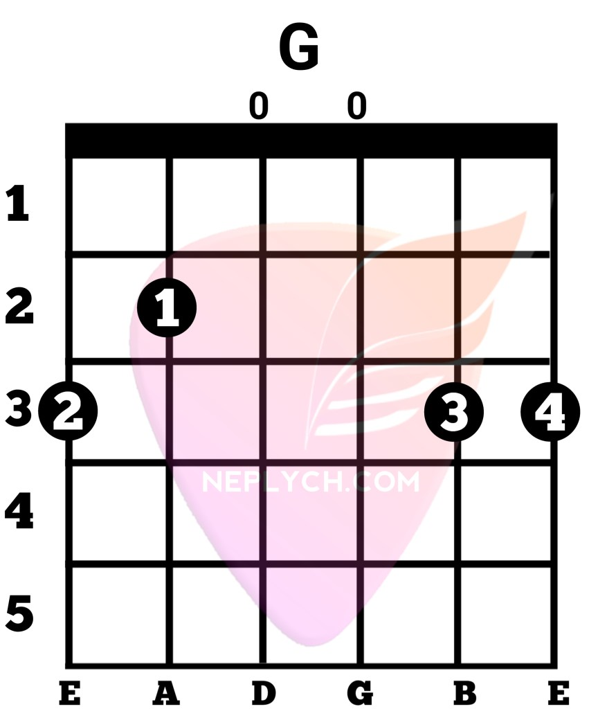 G Guitar Chord