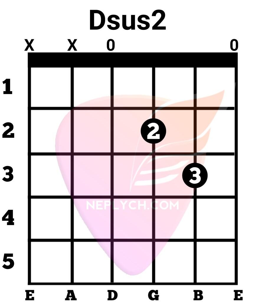 Dsus2 Guitar Chord