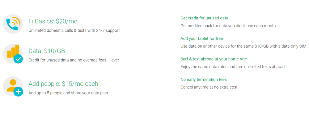 Google Project Fi Rate Plans
