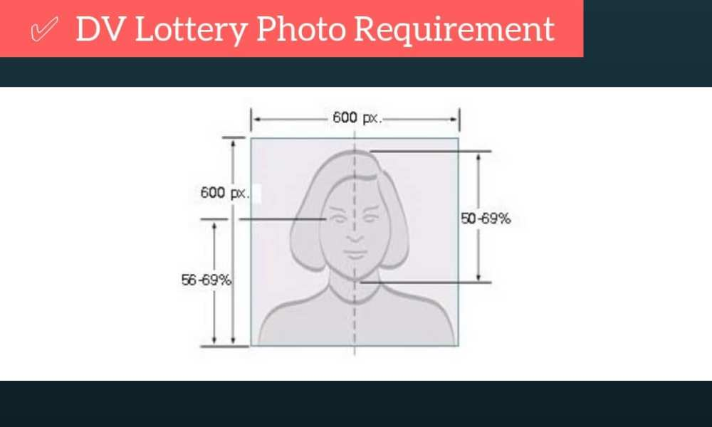dv lottery photo requirements