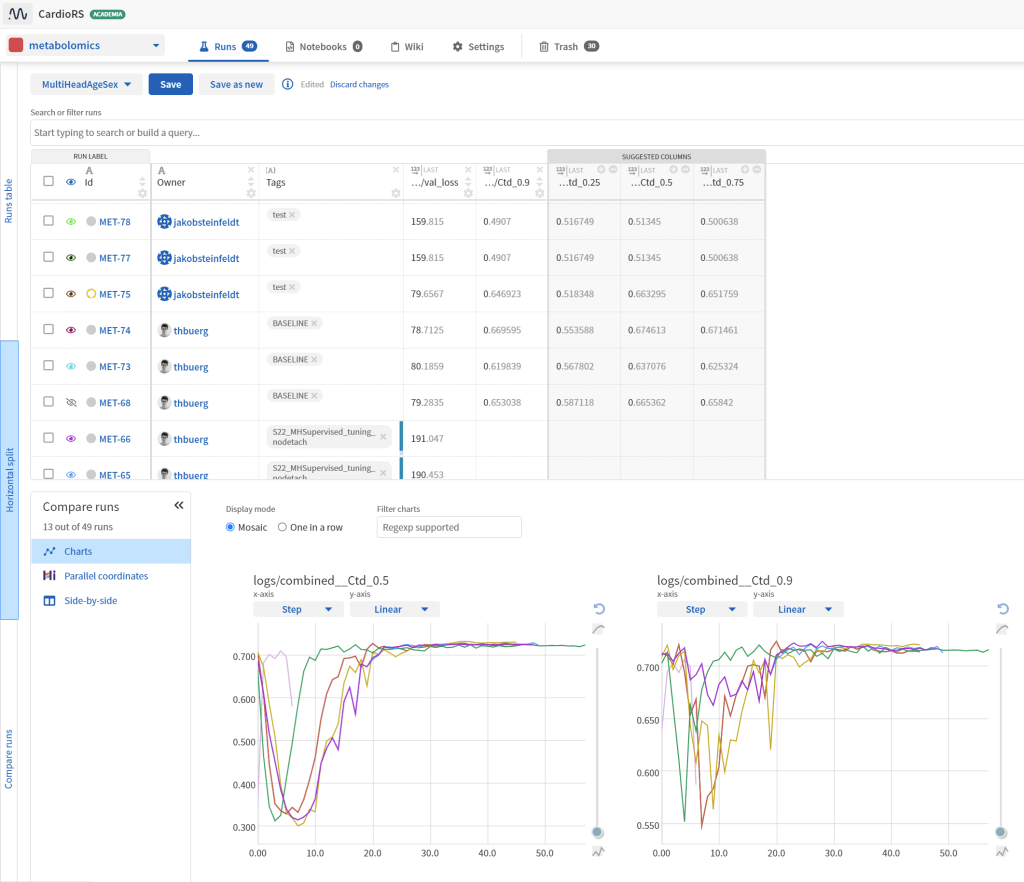 AILS Labs Neptune dashboard
