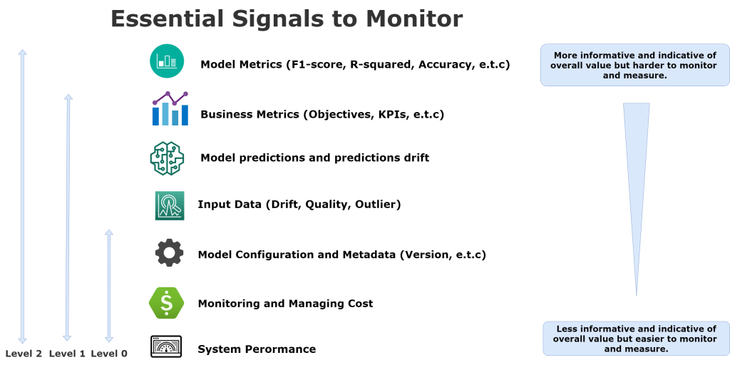 Essential_Signals_to_Monitor