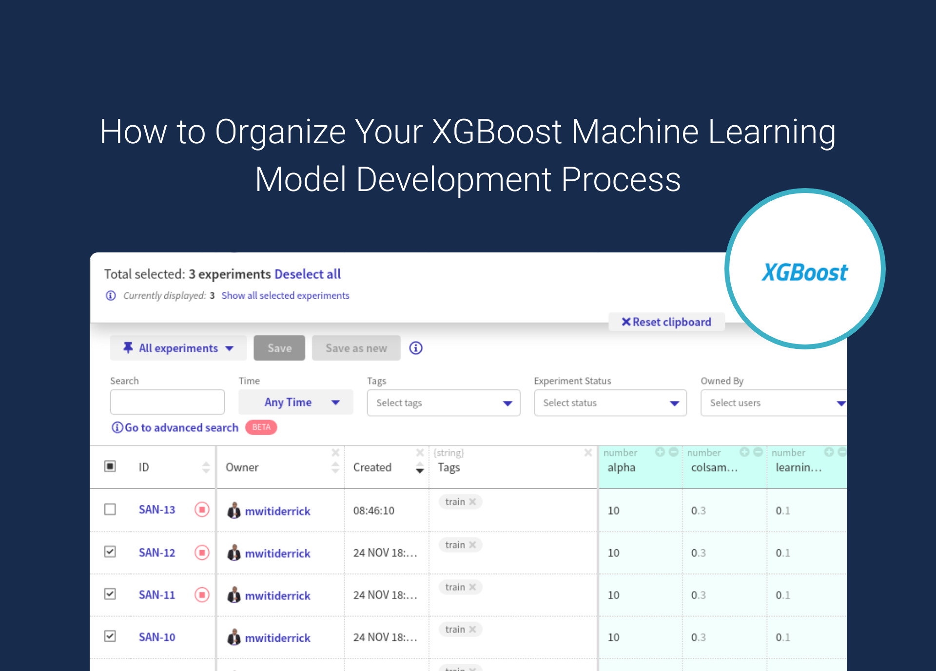 How to Organize Your XGBoost Machine Learning (ML) Model Development Process – Best Practices
