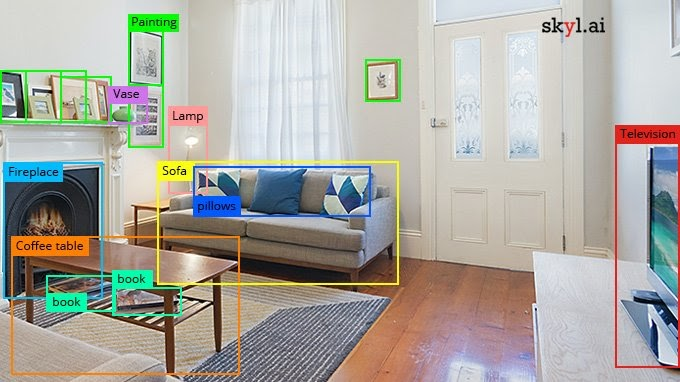 Object detection - computer vision