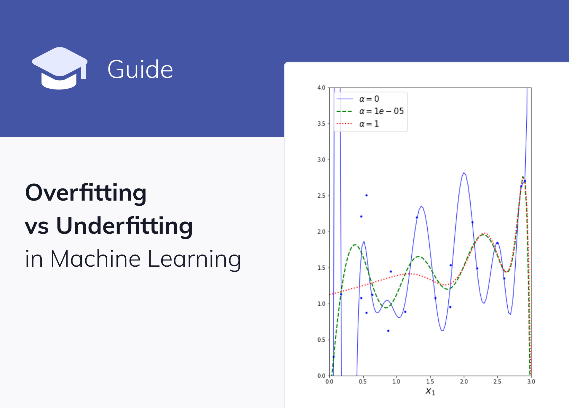 Overfitting vs Underfitting in Machine Learning – Everything You Need to Know