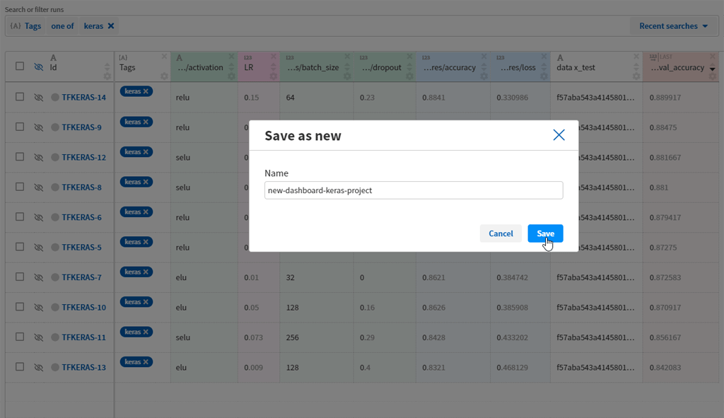 Product_Save dashboard