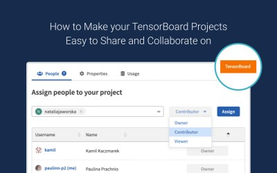 Tensorboard sharing and collaboration