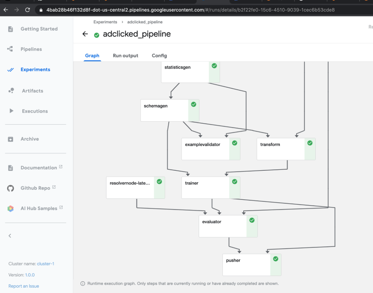 adclicked pipeline