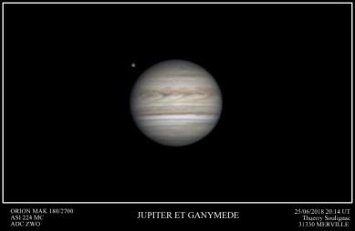 Jupiter et ganymede