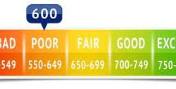 is 600a good credit score