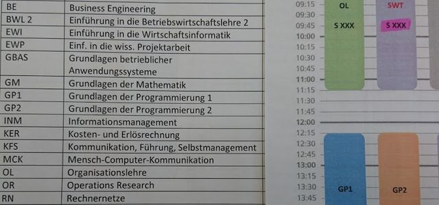 Semester 4 x 4