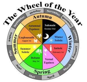 The Wheel Of The Year With Dungeons and Dragons