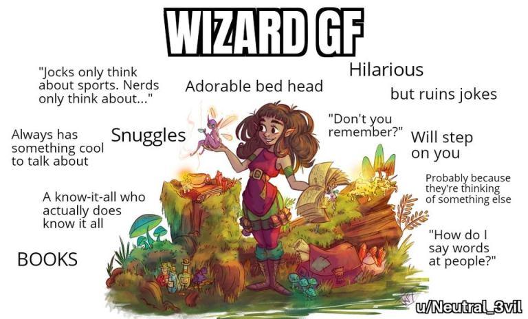 15 classes de namoradas do Dungeons e Dragons