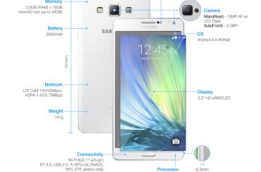 Samsung Galaxy A7 Specs