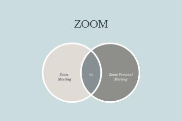 Zoom Meeting vs Zoom Personal Meeting