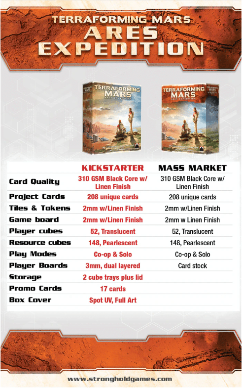 Terraforming Mars Ares Expedition board game comparison between the Kickstarter version and the retail version at Target.