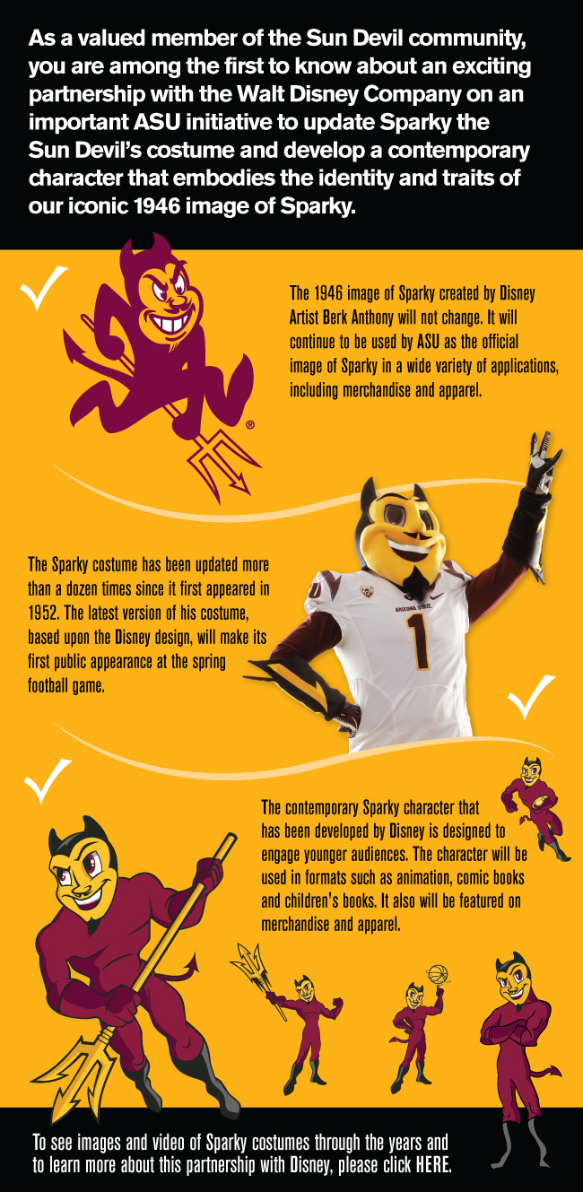 Disney redesigns Sparky the Sun Devil mascot for ASU