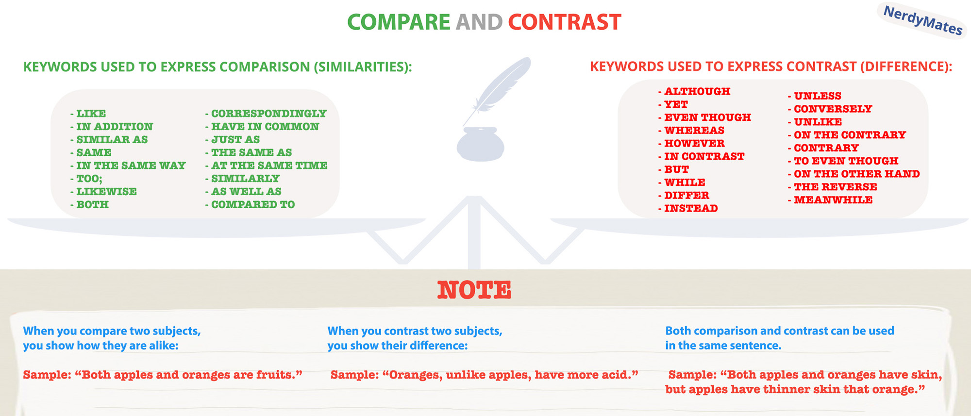 How To Write A Compare And Contrast Essay Unbiased Guide