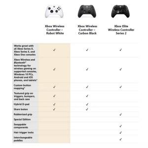 Microsoft Official Xbox Series X Wireless Controller – Robot White