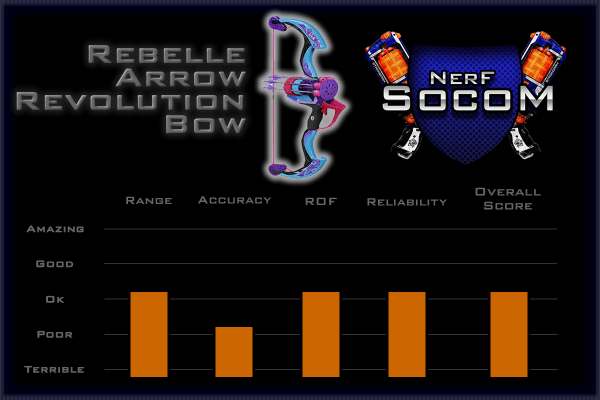 Arrow Revolution Bow.fw