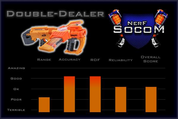 Double dealer.fw