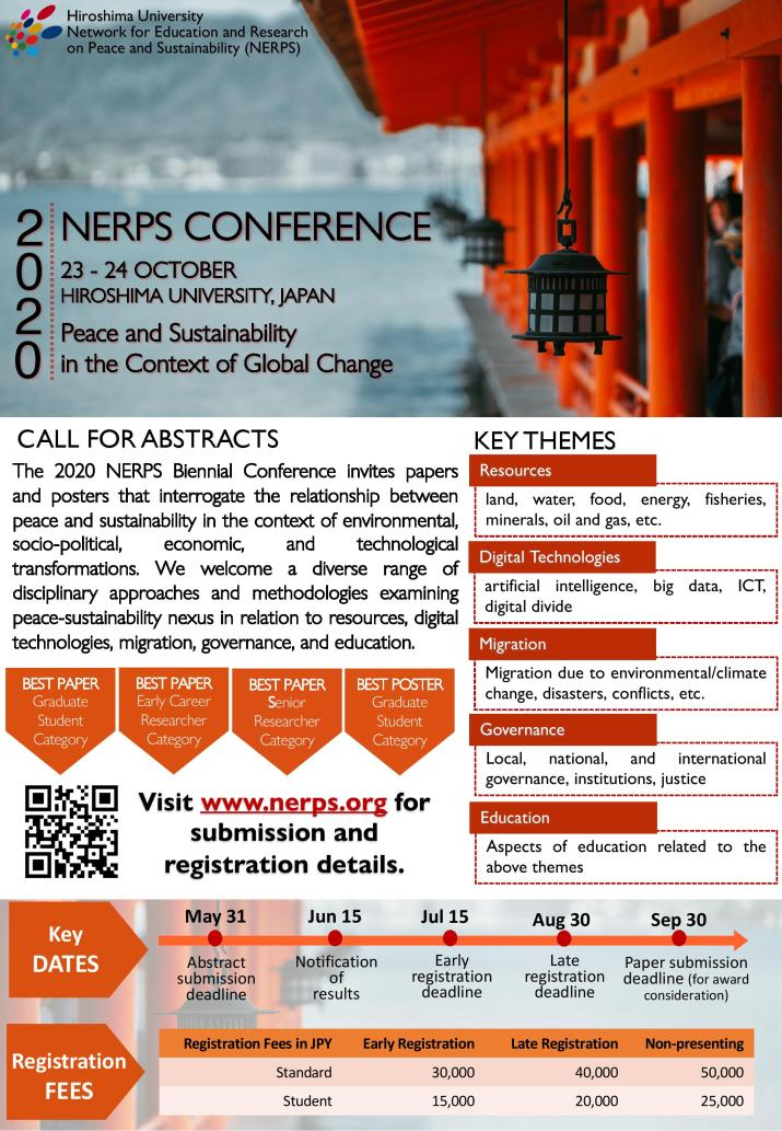 2020 NERPS Conference poster
