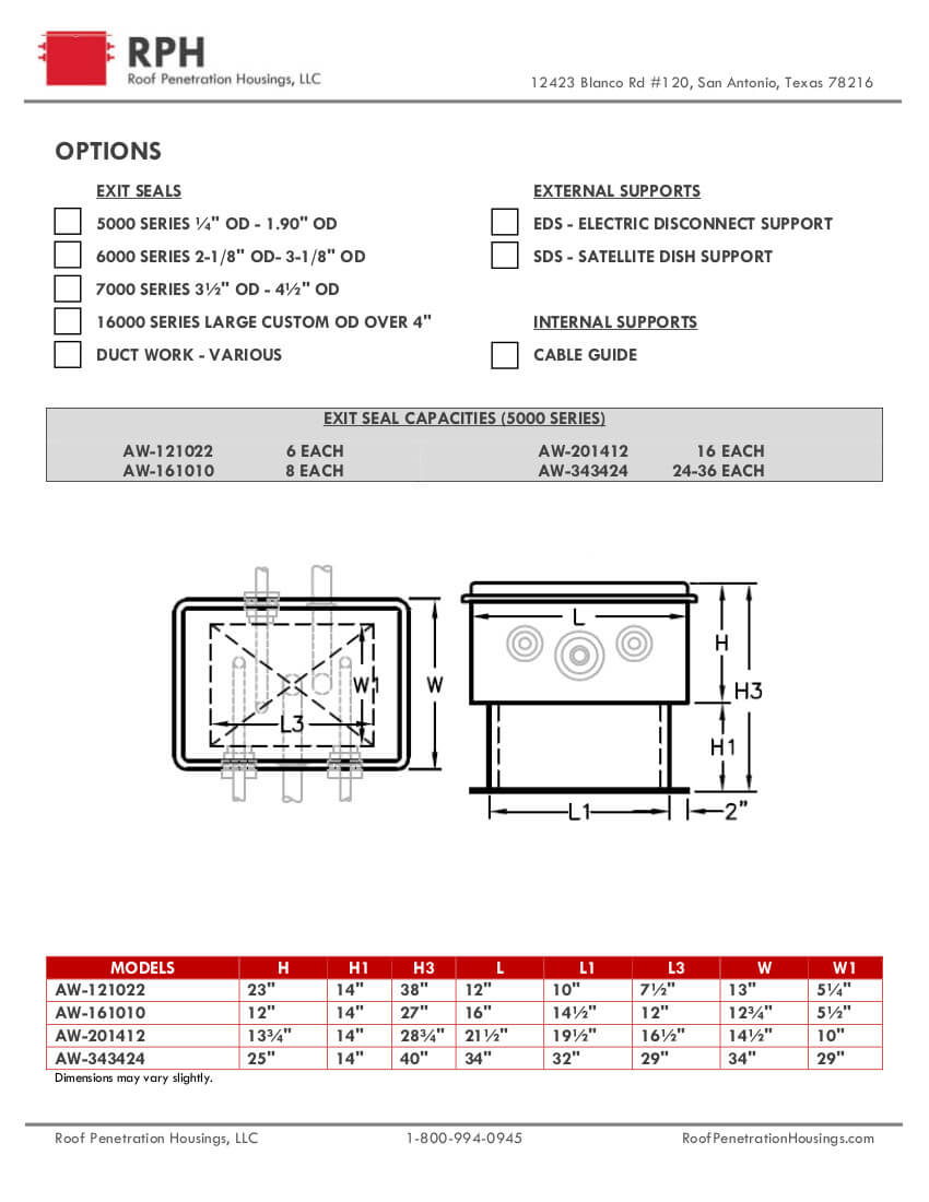 Roof Penetration Housing The Vault AWVault Submittal Page 2