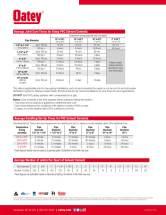 Oatey HD Medium Gray PVC Cement Sell Sheet Back