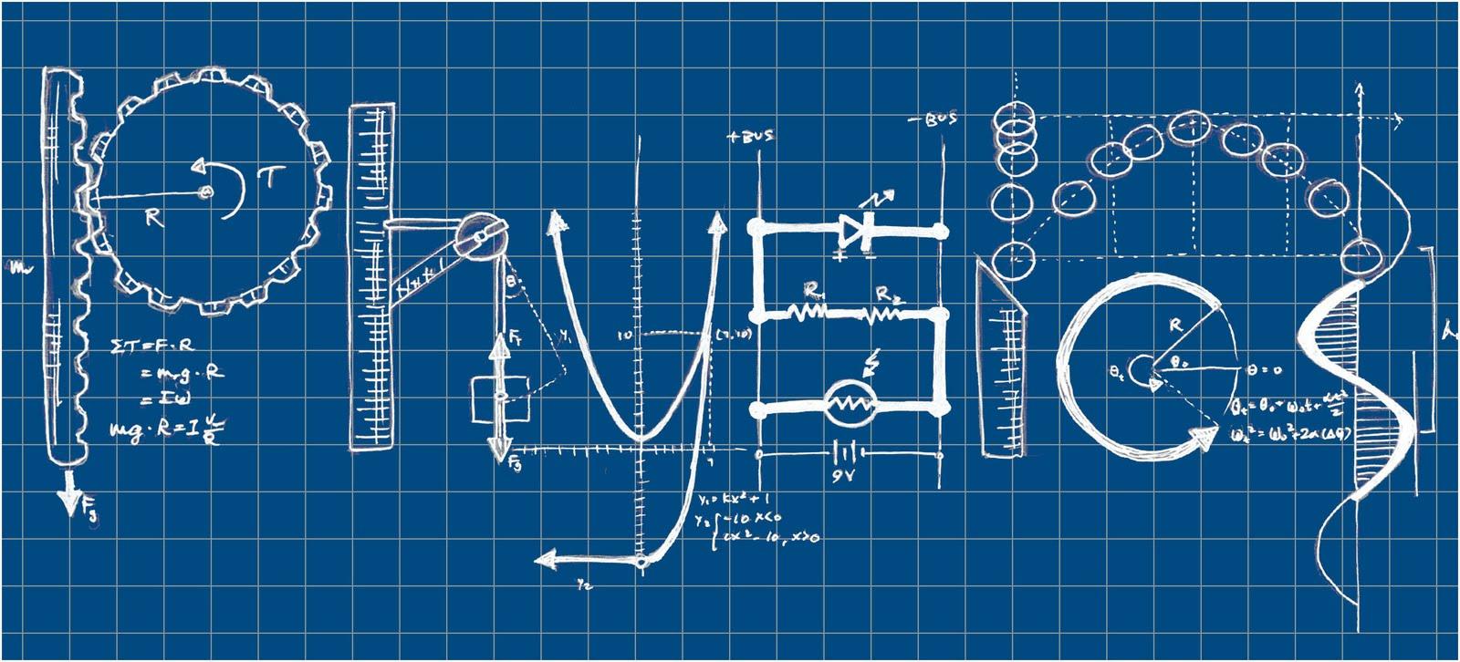 Физика с подръчни материали: Метеорология