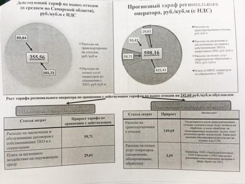 Перевозка, льготы и тариф: стали известны новые нюансы реформы по обращению с ТКО в регионе