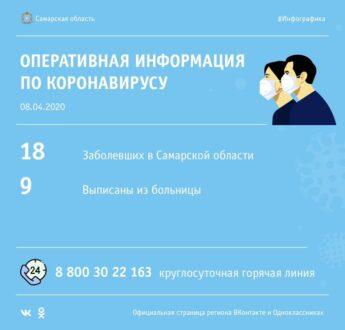 В Тольятти зафиксирован еще один случай заражения коронавирусом