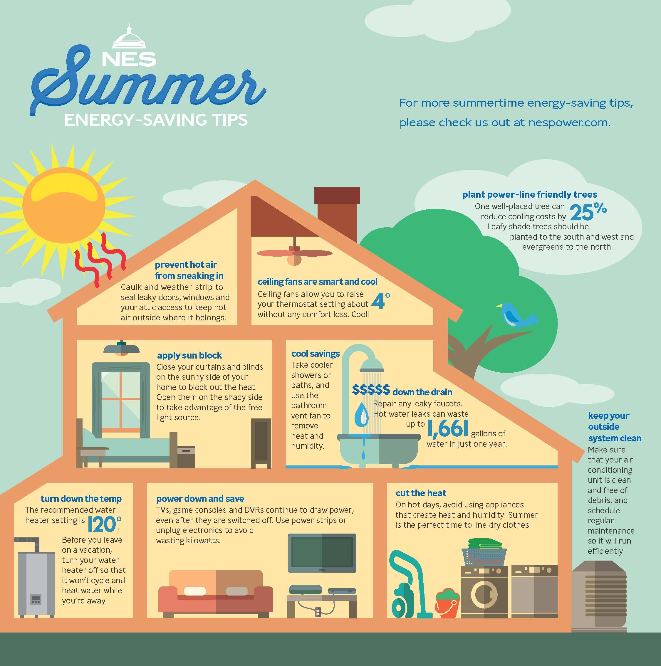 Nes Shows Cool Ways To Get Summertime Savings Nashville
