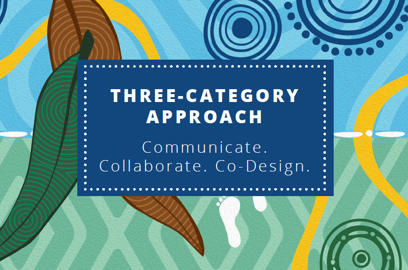 Launch of the Three-Category Approach Toolkit
