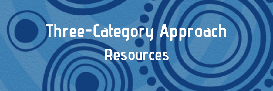 Three-Category Approach resources